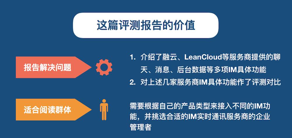融云、LeanCloud、親加通訊云